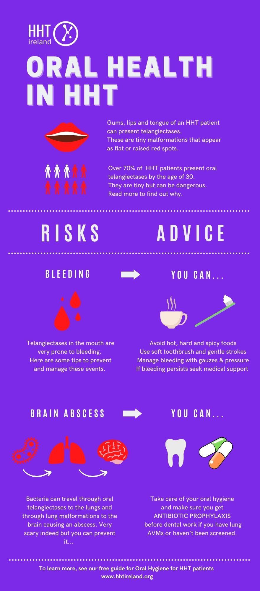 Oral-Health-guide